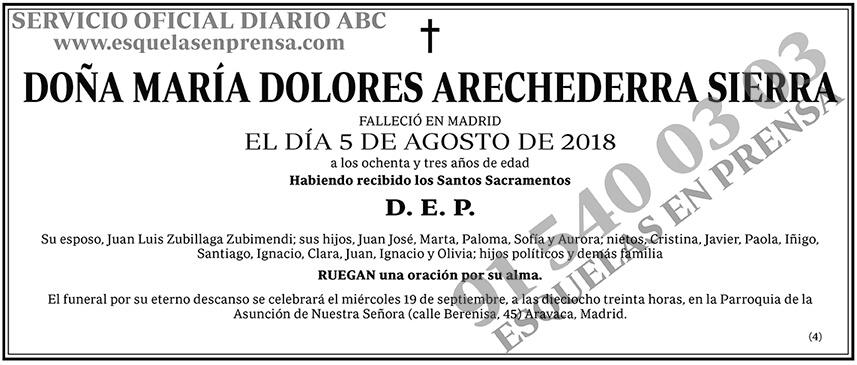 María Dolores Arechederra Sierra